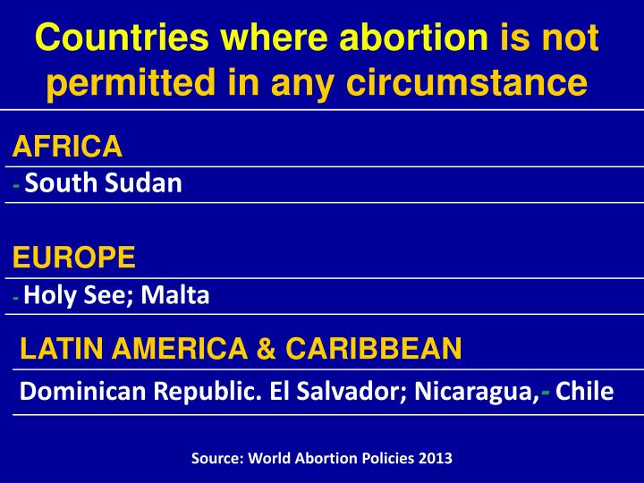 Countries where abortion