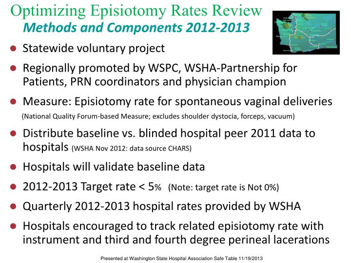 Optimizing Episiotomy Rates Review