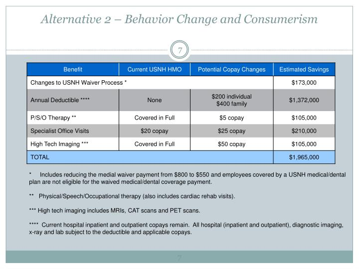 Alternative 2 – Behavior Change and Consumerism