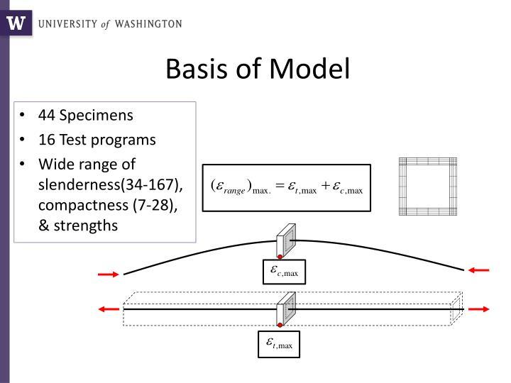 Basis of Model