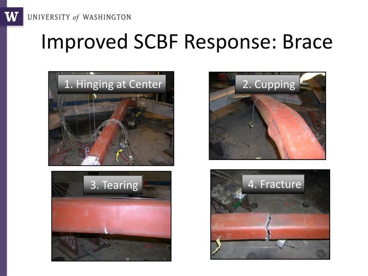 Improved SCBF Response: Brace