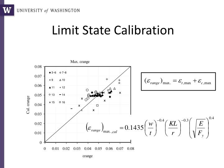 Limit State Calibration