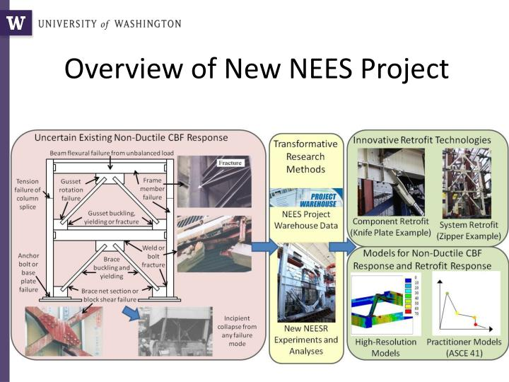 Overview of New NEES Project