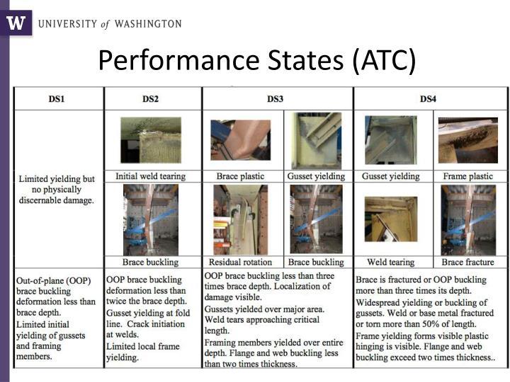 Performance States (ATC)