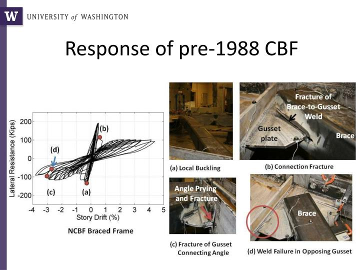Response of pre-1988 CBF