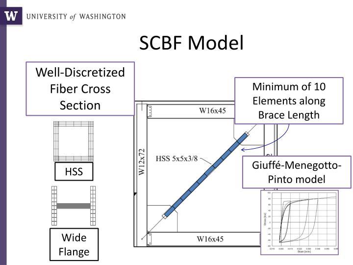 SCBF Model