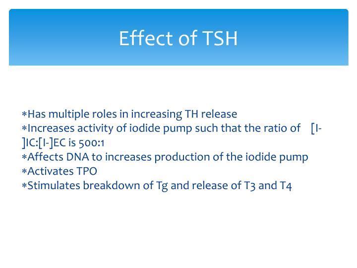 Effect of TSH