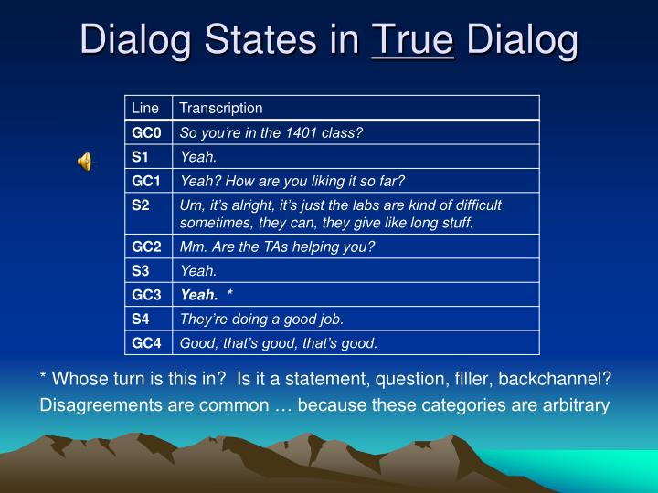 Dialog States in