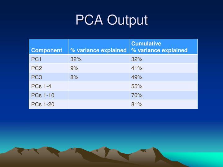 PCA Output
