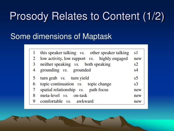 Prosody Relates to Content (1/2)