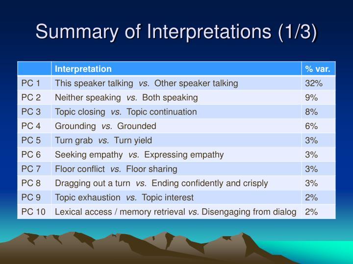 Summary of Interpretations (1/3)
