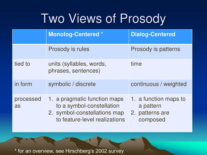 Two Views of Prosody
