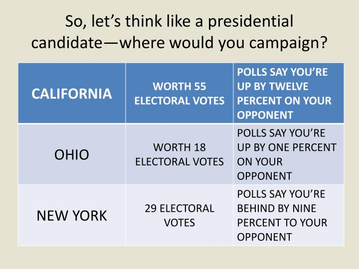 So, let's think like a presidential candidate—where would you campaign?
