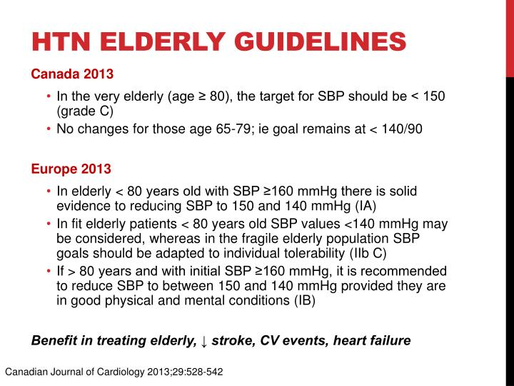 HTN Elderly Guidelines