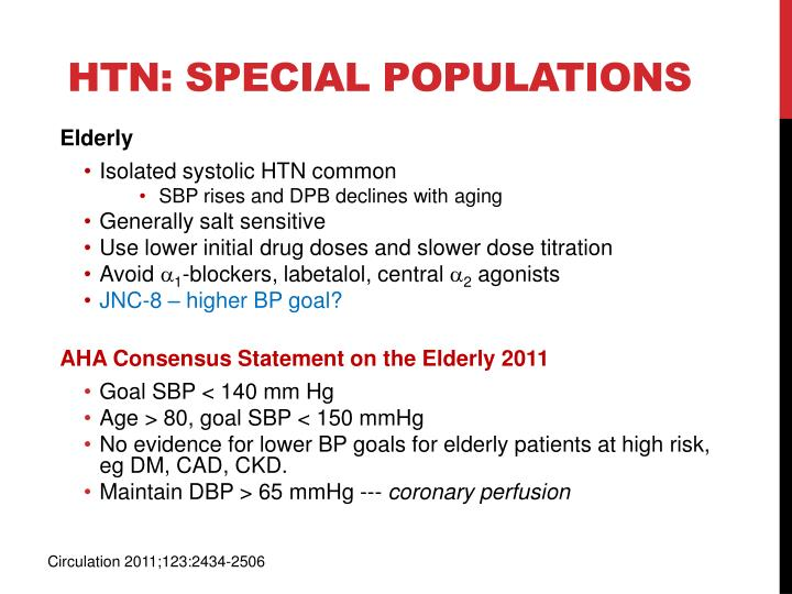 HTN: Special Populations