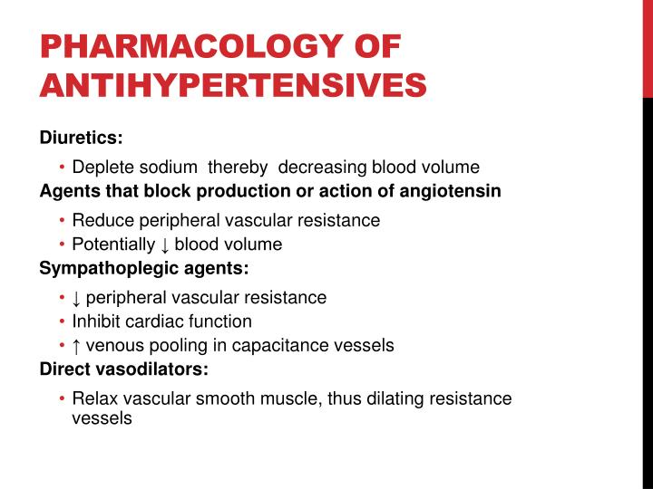 Pharmacology of