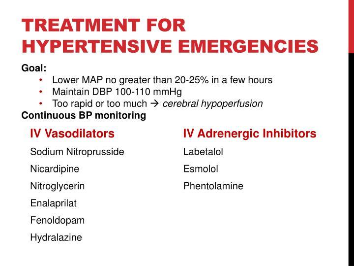 IV Vasodilators