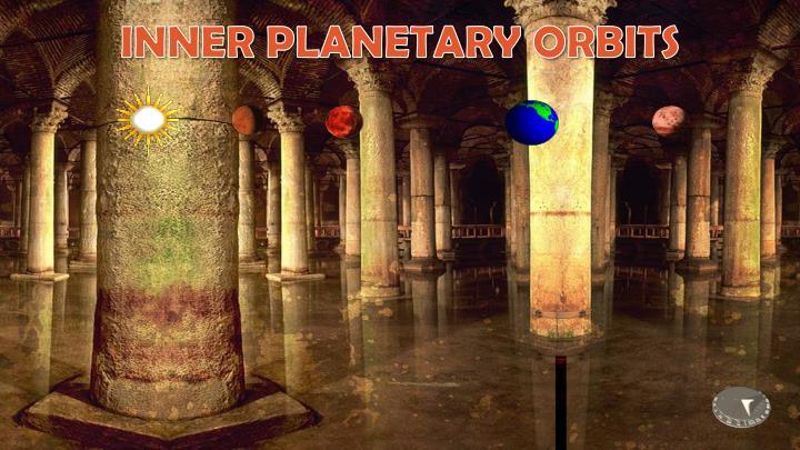 INNER PLANETARY ORBITS