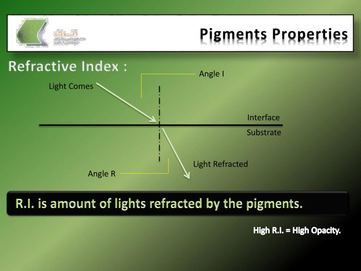 Pigments Properties