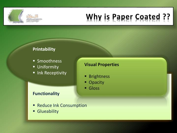 Why is Paper Coated ??