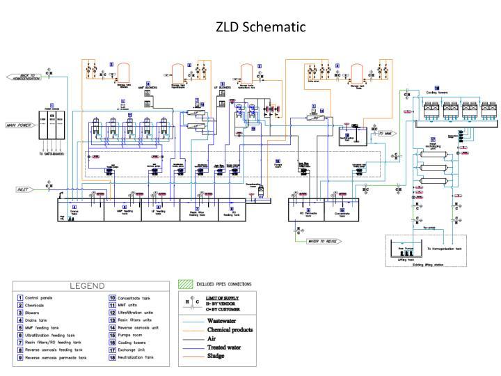 ZLD Schematic