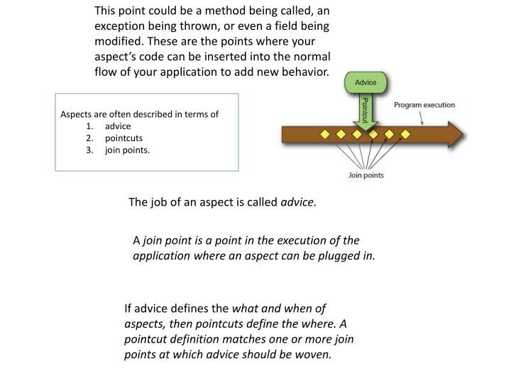 This point could be a method being called, an exception being thrown, or even a field being modified. These are the points where your aspect's code can be inserted into the normal flow of your application to add new behavior.
