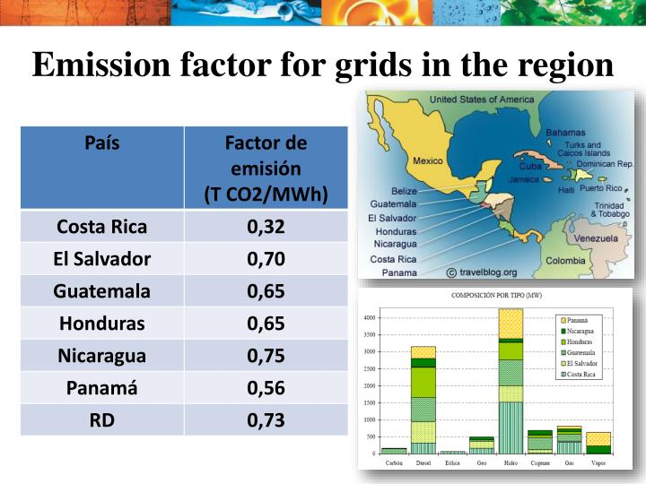 Emission factor for grids in the region