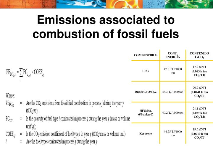 Emissions associated to combustion of fossil fuels