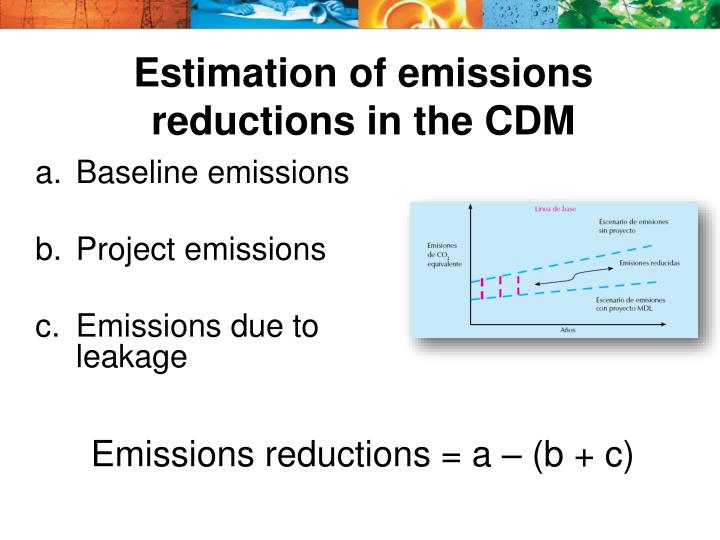 Estimation of emissions reductions in the cdm