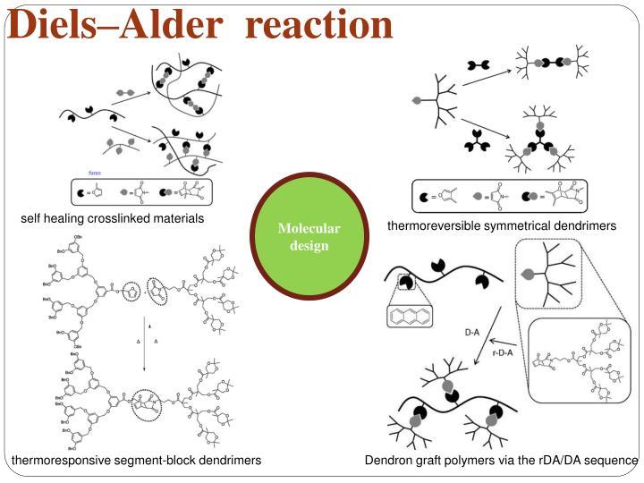 Diels–Alder  reaction