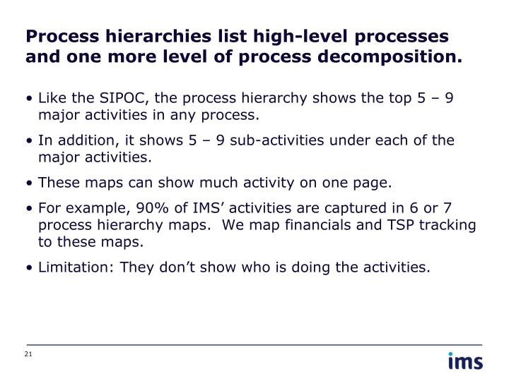Process hierarchies list high-level processes and one more level of process decomposition.