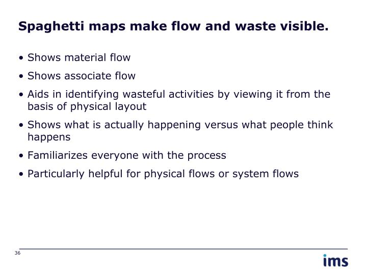 Spaghetti maps make flow and waste visible.