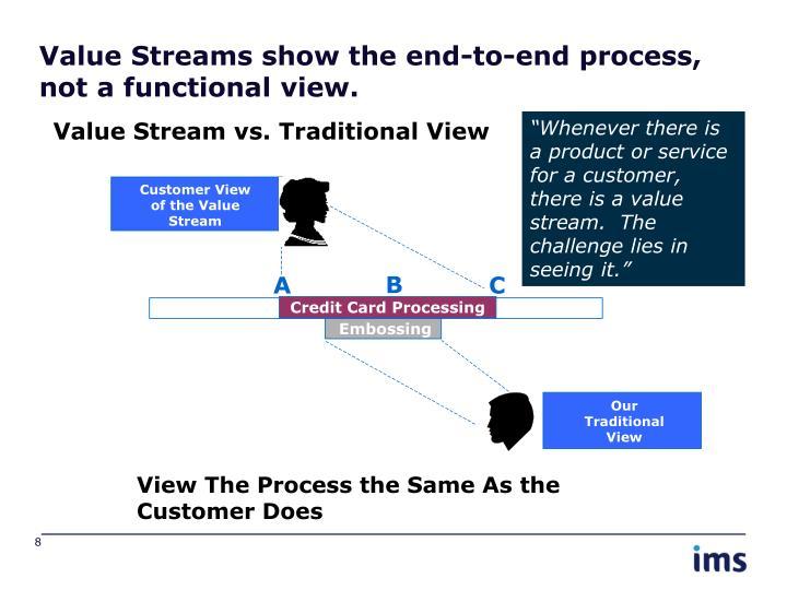 Customer View