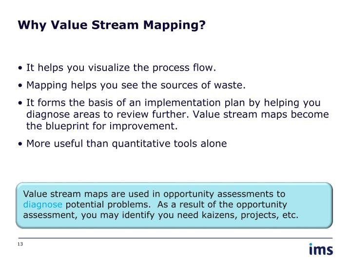 Why Value Stream Mapping?