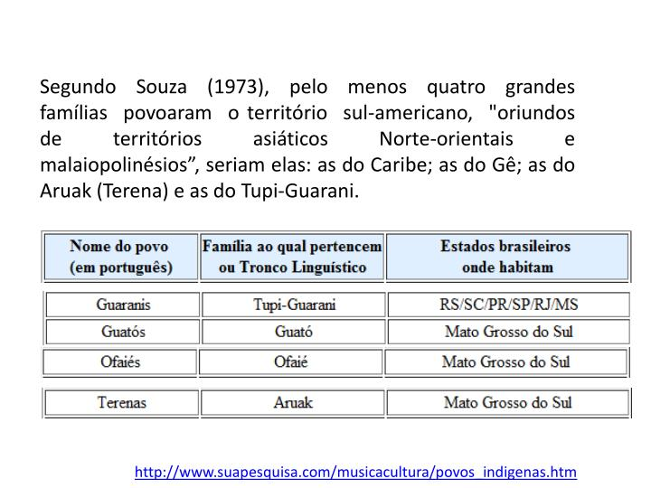 Segundo  Souza  (1973),  pelo  menos  quatro  grandes  famílias  povoaram  o