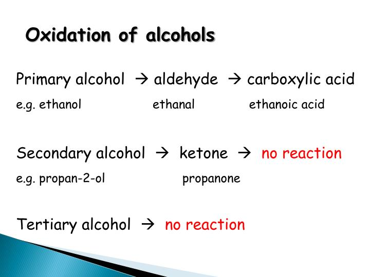 Oxidation of alcohols