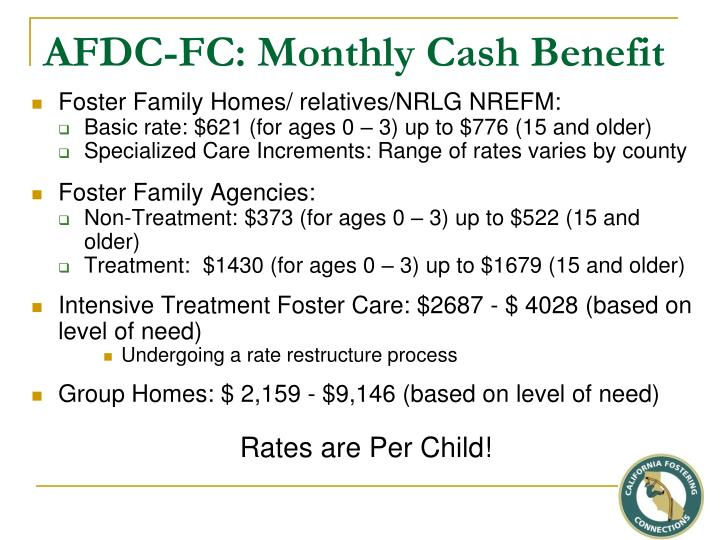 AFDC-FC: Monthly Cash Benefit
