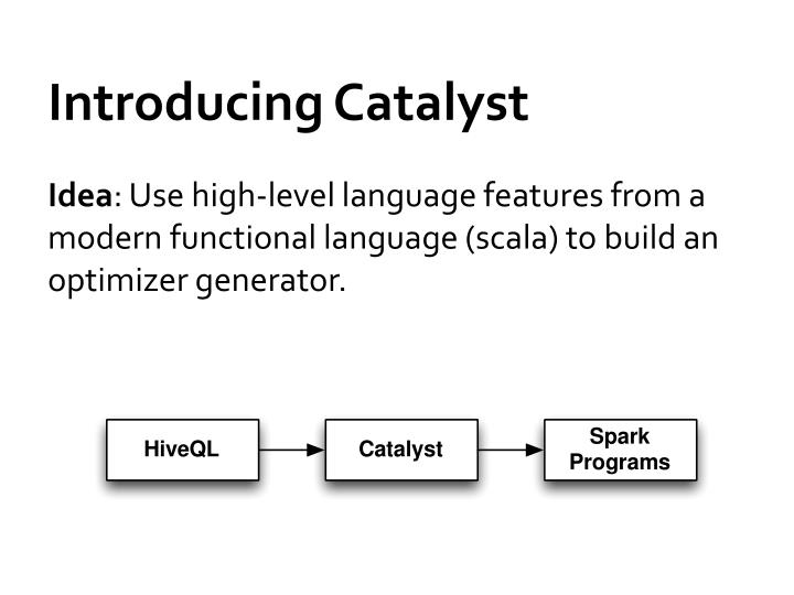 Introducing Catalyst