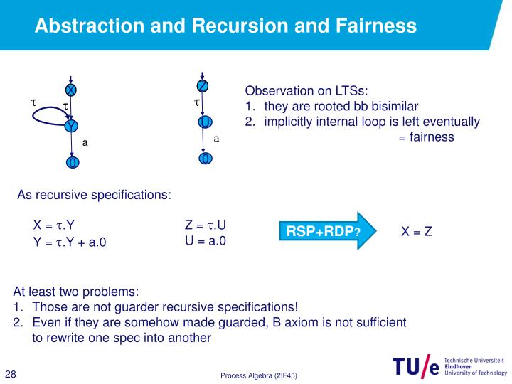 Abstraction and Recursion and Fairness
