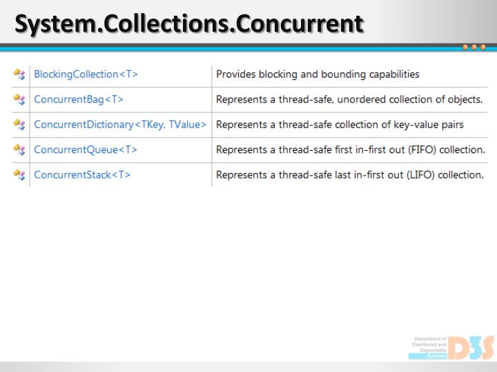 System.Collections.Concurrent