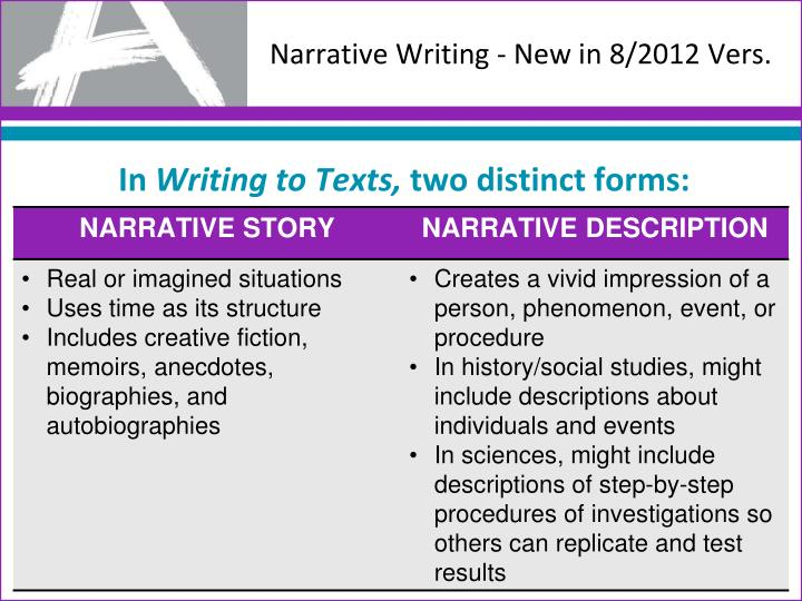Narrative Writing - New in 8/2012 Vers.
