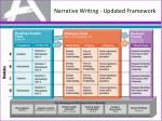 narrative writing u pdated framework
