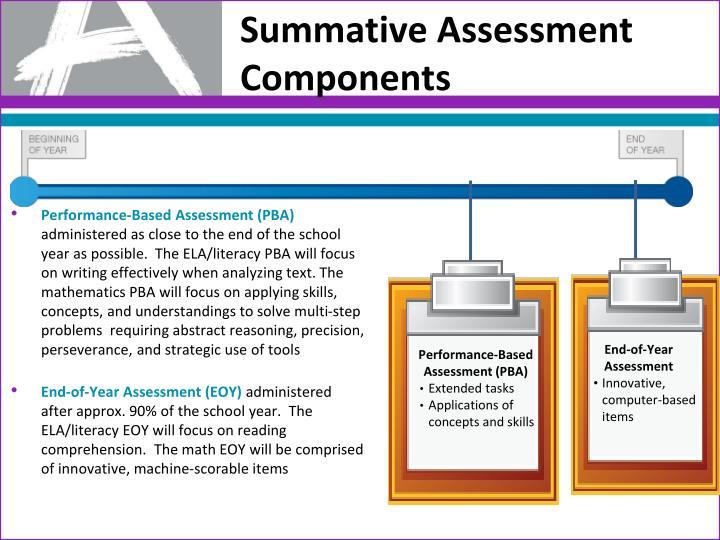 Summative Assessment Components
