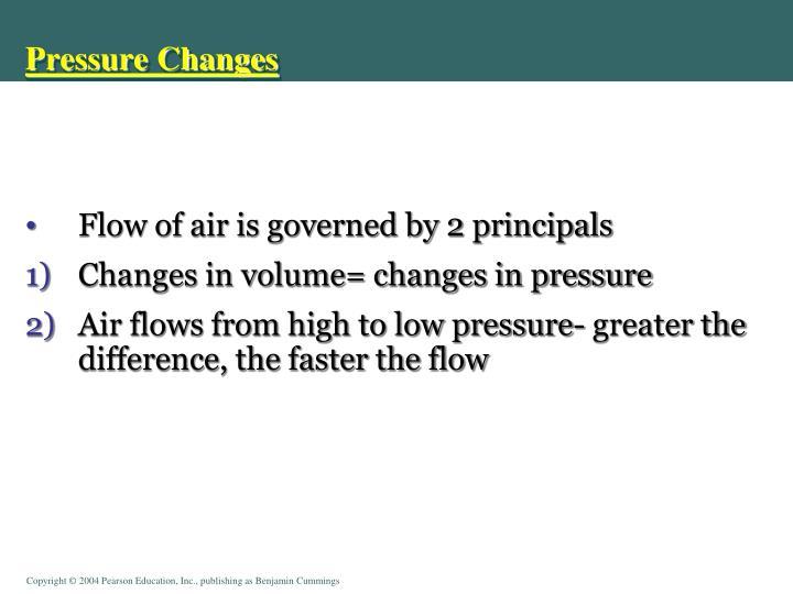 Pressure Changes