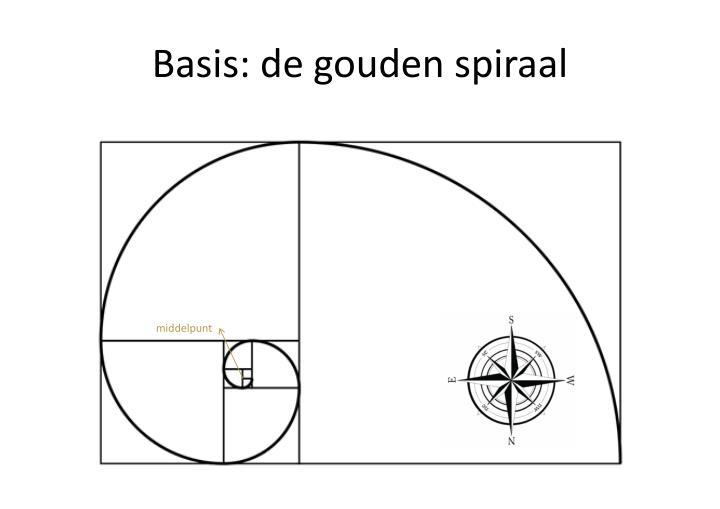 Basis: de gouden spiraal