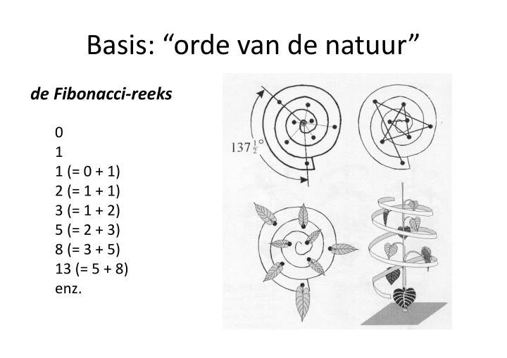 """Basis: """"orde van de natuur"""""""