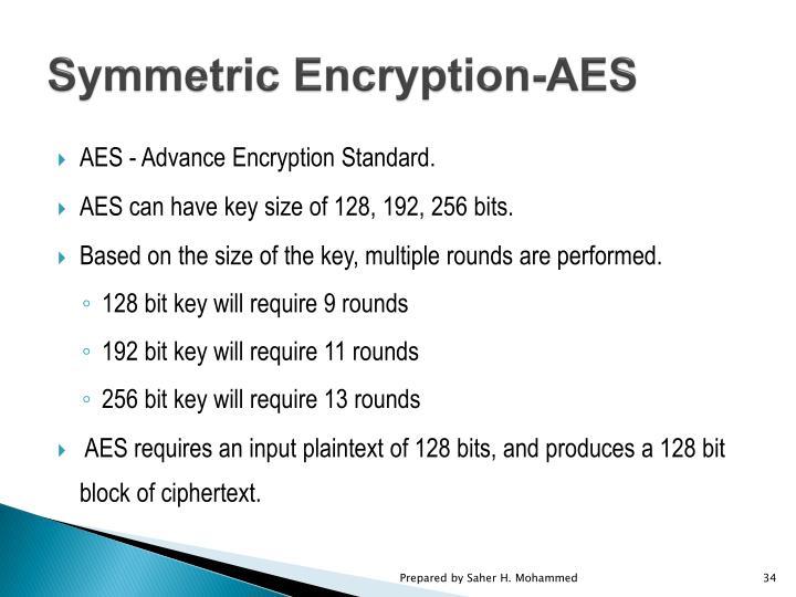 Symmetric Encryption-AES