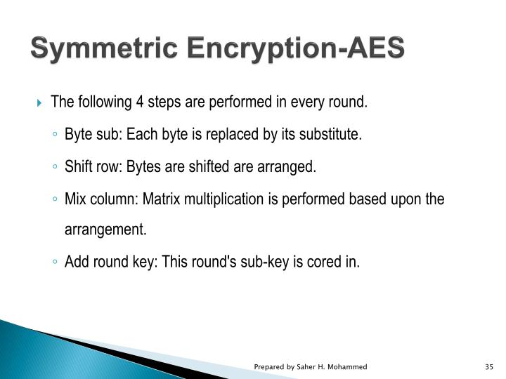 Symmetric Encryption-AES