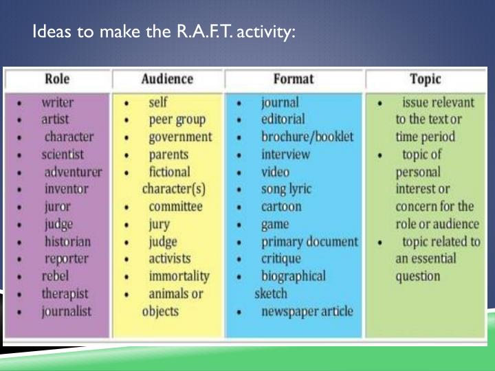 Ideas to make the R.A.F.T. activity: