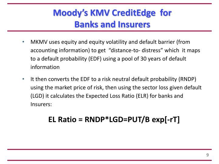 Moody's KMV